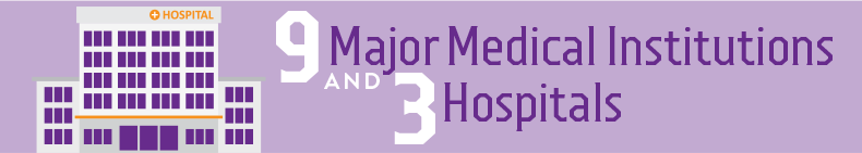 9 major medical institutions and 3 hospitals