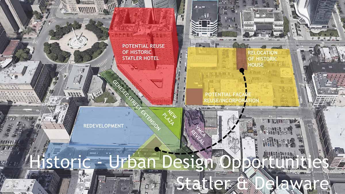Historic - Urban Design Opportunities, Statler & Delaware