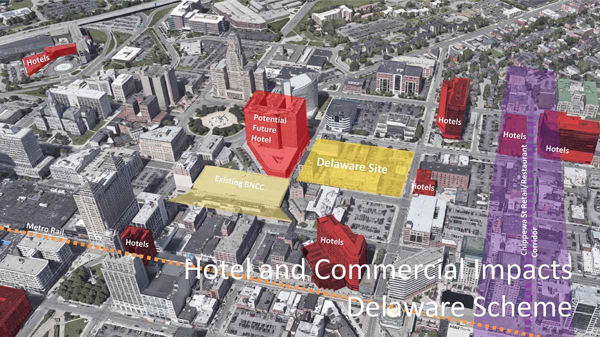 Hotel and Commercial Impacts, Delaware Scheme