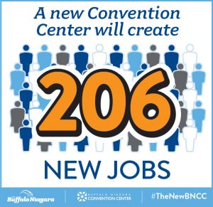A new Convention Center will create 206 new jobs